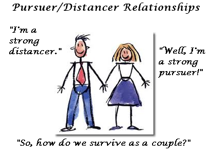 distancer and pursuer relationship