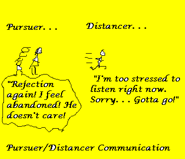 Dealing with a distancer
